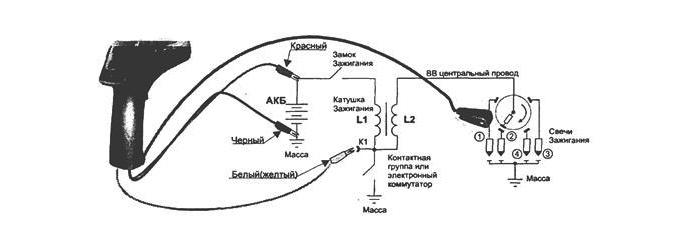 Схема подключения стробоскопа
