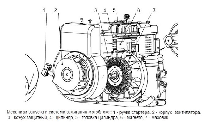 Схема электрического запуска