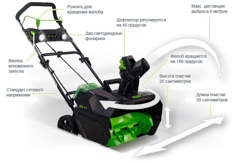 Снегоуборщик Гринворкс аккумуляторный
