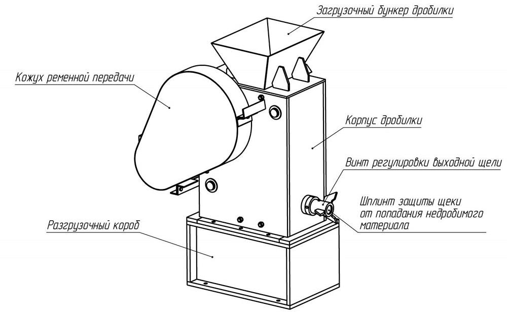 Схема дробилки