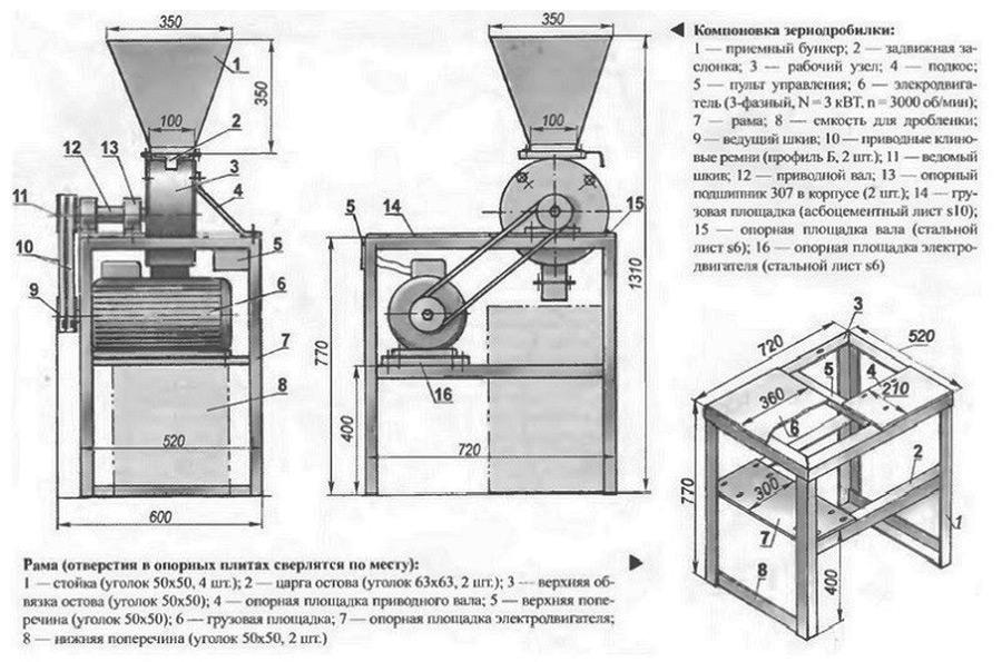 Схема конструкции зернодробилки