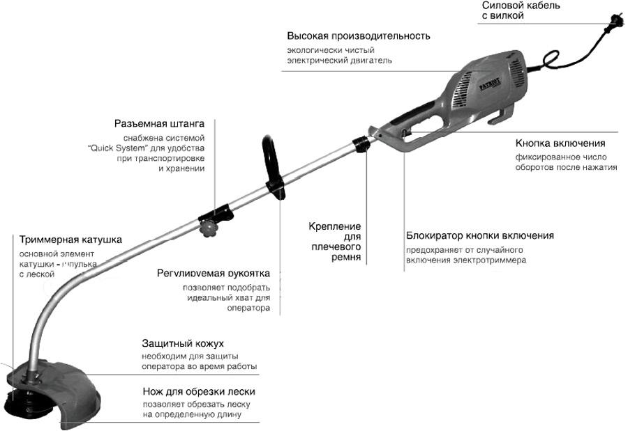 Схема триммера