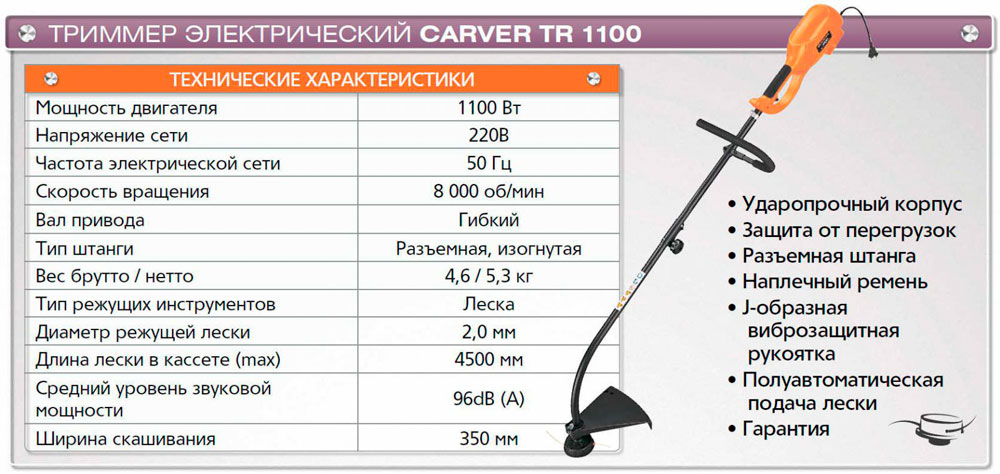 Триммер Carver tr 1100