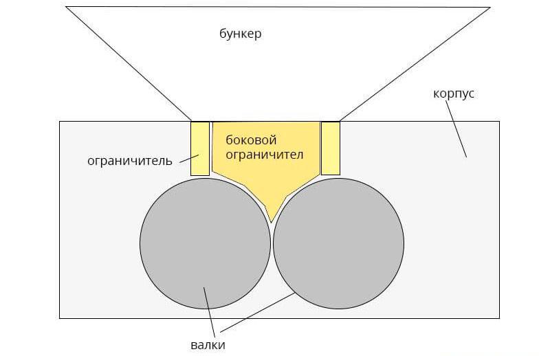 Вальцовая зернодробилка